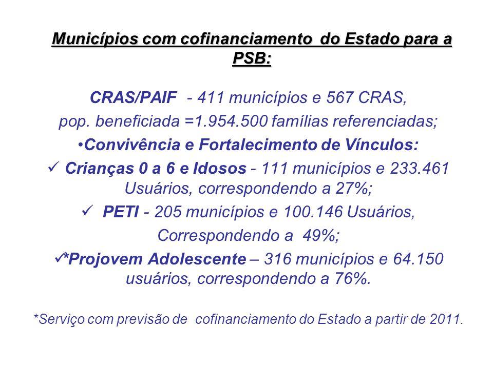 Municípios com cofinanciamento do Estado para a PSB: CRAS/PAIF - 411 municípios e 567 CRAS, pop.