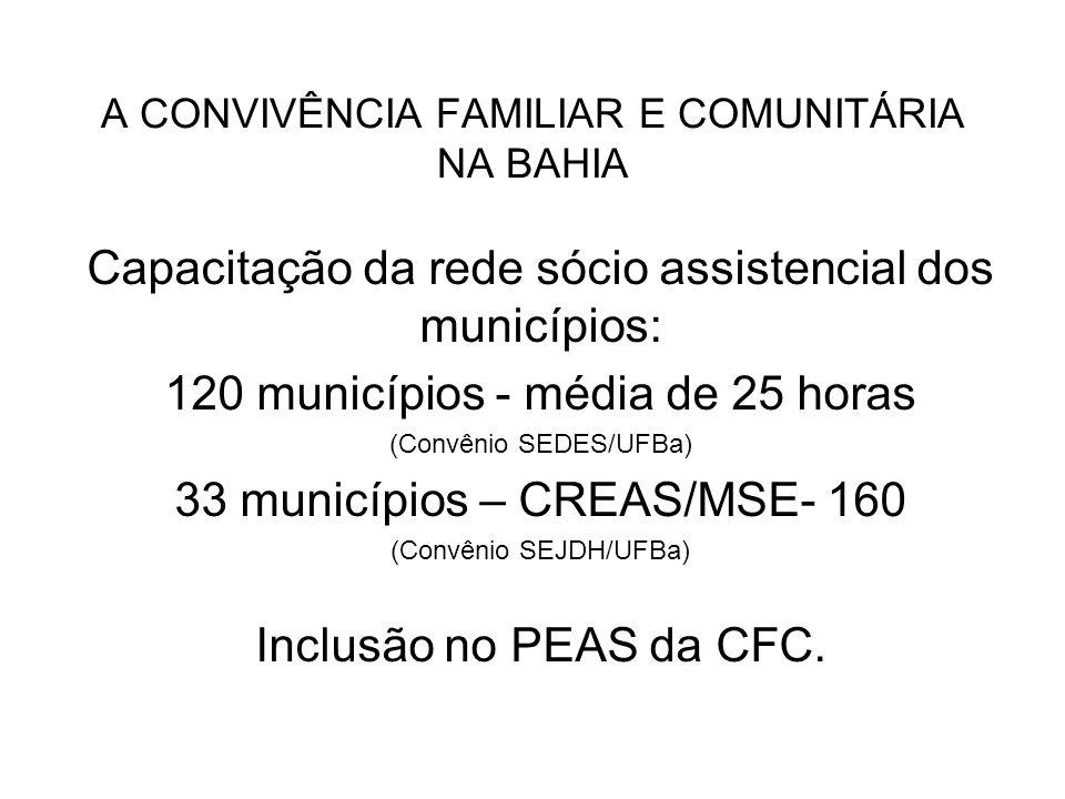 A CONVIVÊNCIA FAMILIAR E COMUNITÁRIA NA BAHIA Capacitação da rede sócio assistencial dos municípios: 120 municípios - média de 25 horas (Convênio SEDES/UFBa) 33 municípios – CREAS/MSE- 160 (Convênio SEJDH/UFBa) Inclusão no PEAS da CFC.