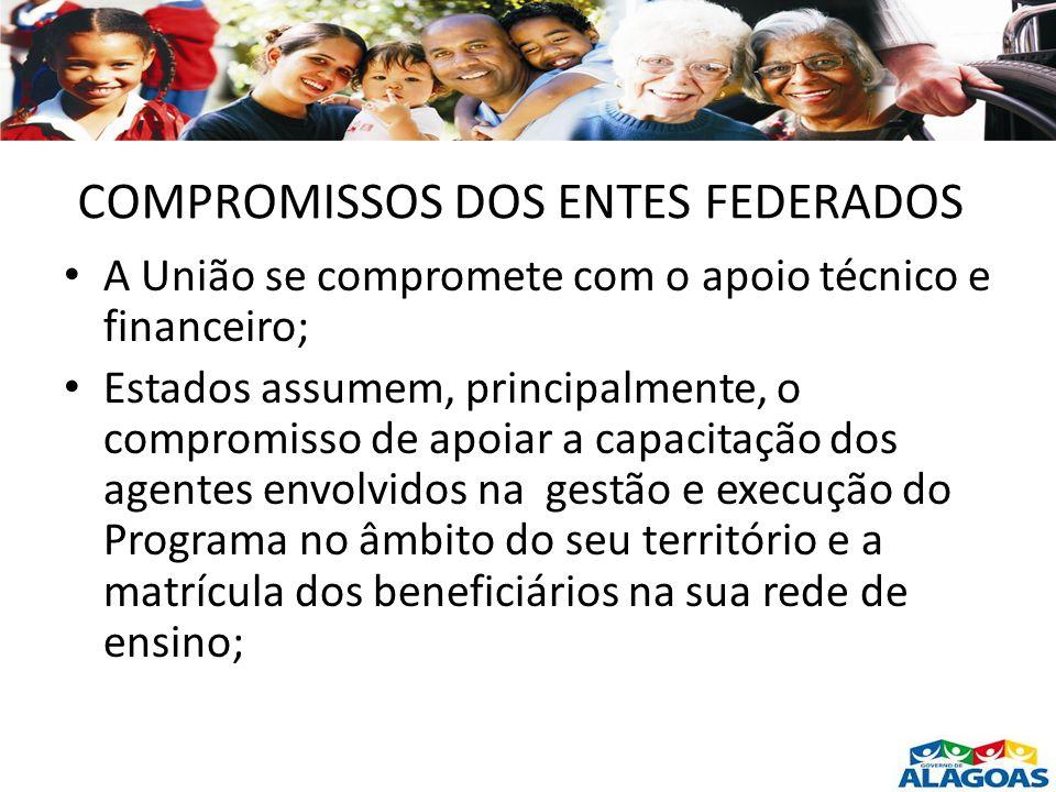 COMPROMISSOS DOS ENTES FEDERADOS A União se compromete com o apoio técnico e financeiro; Estados assumem, principalmente, o compromisso de apoiar a ca