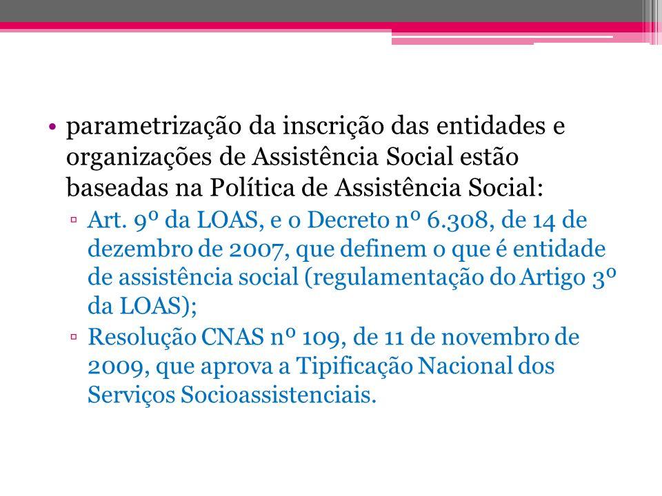 parametrização da inscrição das entidades e organizações de Assistência Social estão baseadas na Política de Assistência Social: Art. 9º da LOAS, e o