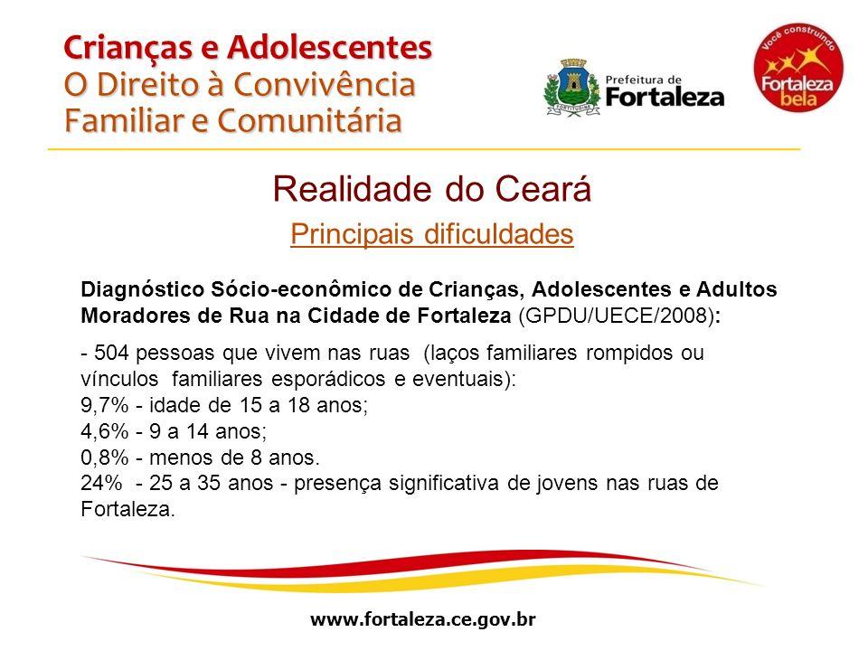 www.fortaleza.ce.gov.br Crianças e Adolescentes O Direito à Convivência Familiar e Comunitária Realidade do Ceará Principais dificuldades Diagnóstico