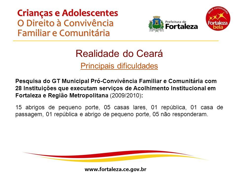 www.fortaleza.ce.gov.br Crianças e Adolescentes O Direito à Convivência Familiar e Comunitária Realidade do Ceará Principais dificuldades Pesquisa do