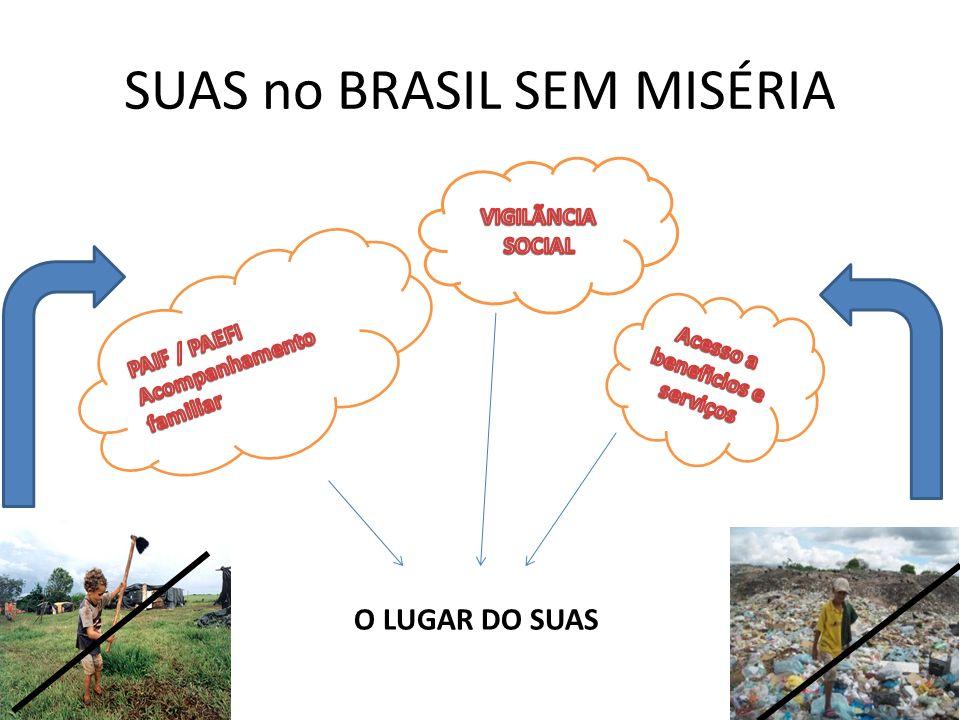 SUAS no BRASIL SEM MISÉRIA O LUGAR DO SUAS