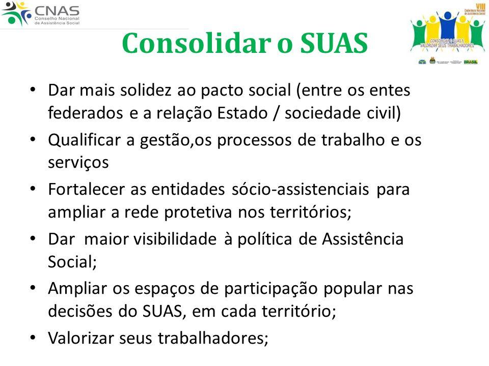 Consolidar o SUAS Dar mais solidez ao pacto social (entre os entes federados e a relação Estado / sociedade civil) Qualificar a gestão,os processos de