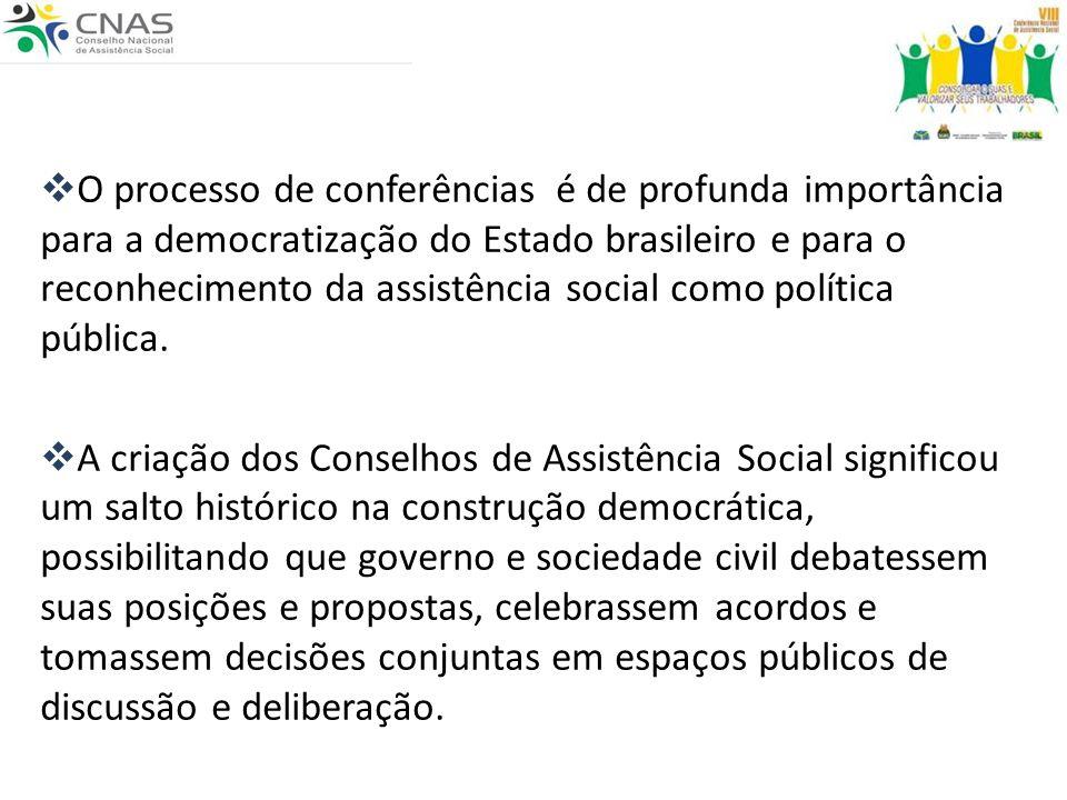 O processo de conferências é de profunda importância para a democratização do Estado brasileiro e para o reconhecimento da assistência social como pol