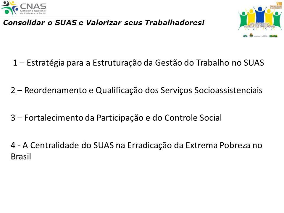1 – Estratégia para a Estruturação da Gestão do Trabalho no SUAS 2 – Reordenamento e Qualificação dos Serviços Socioassistenciais 3 – Fortalecimento d