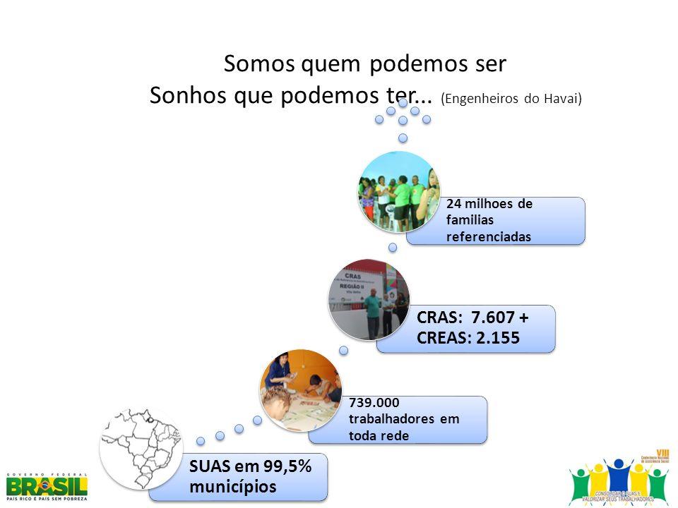 Somos quem podemos ser Sonhos que podemos ter... (Engenheiros do Havai) SUAS em 99,5% municípios 739.000 trabalhadores em toda rede CRAS: 7.607 + CREA