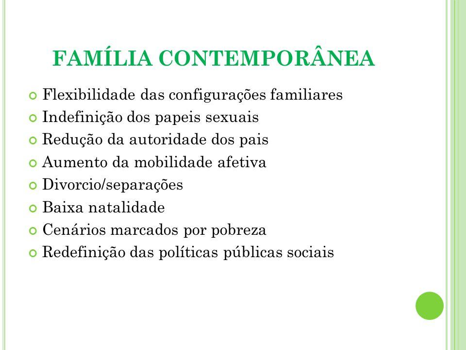 FAMÍLIA CONTEMPORÂNEA Flexibilidade das configurações familiares Indefinição dos papeis sexuais Redução da autoridade dos pais Aumento da mobilidade a