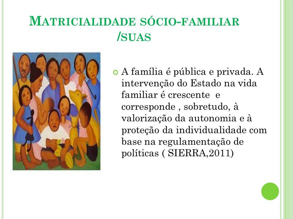 M ATRICIALIDADE SÓCIO - FAMILIAR / SUAS A família é pública e privada. A intervenção do Estado na vida familiar é crescente e corresponde, sobretudo,