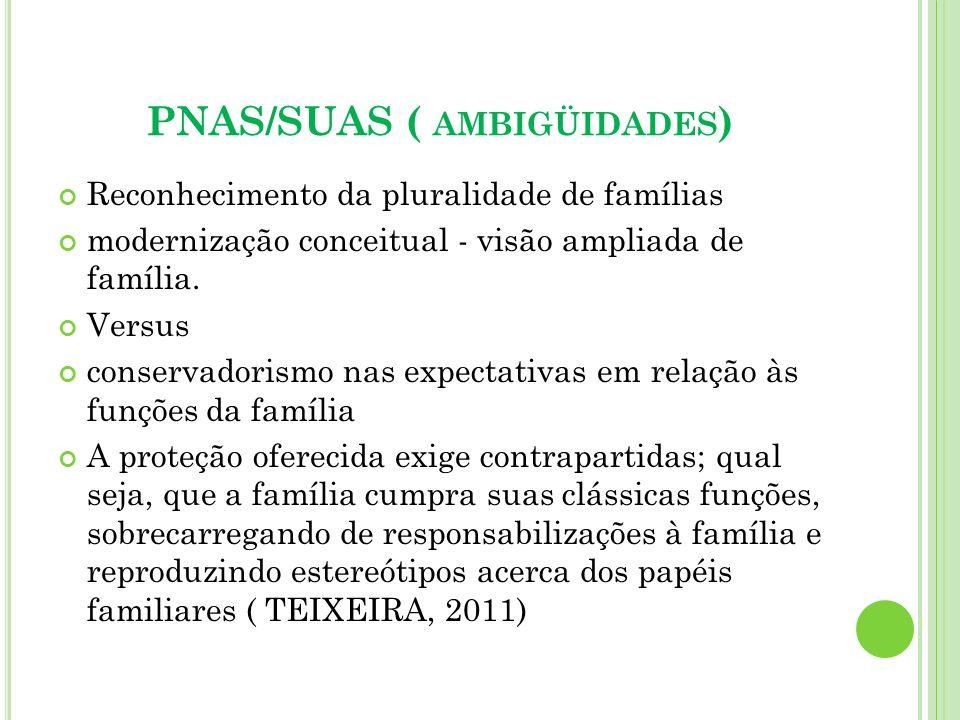 PNAS/SUAS ( AMBIGÜIDADES ) Reconhecimento da pluralidade de famílias modernização conceitual - visão ampliada de família. Versus conservadorismo nas e