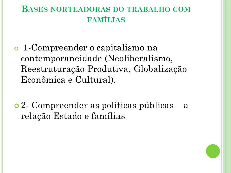 B ASES NORTEADORAS DO TRABALHO COM FAMÍLIAS 1-Compreender o capitalismo na contemporaneidade (Neoliberalismo, Reestruturação Produtiva, Globalização E