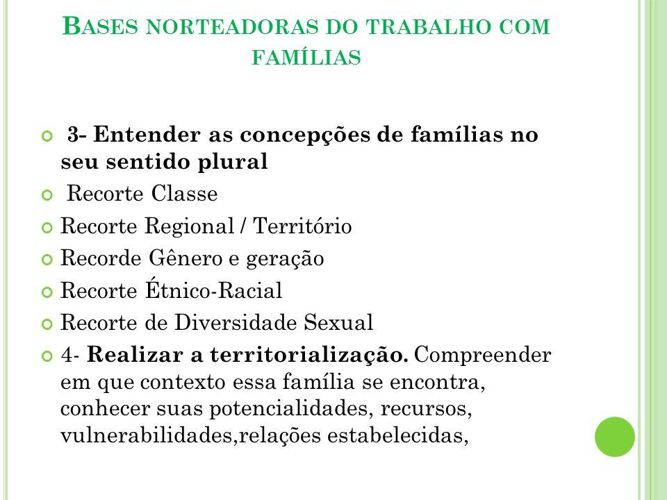 B ASES NORTEADORAS DO TRABALHO COM FAMÍLIAS 3- Entender as concepções de famílias no seu sentido plural Recorte Classe Recorte Regional / Território R