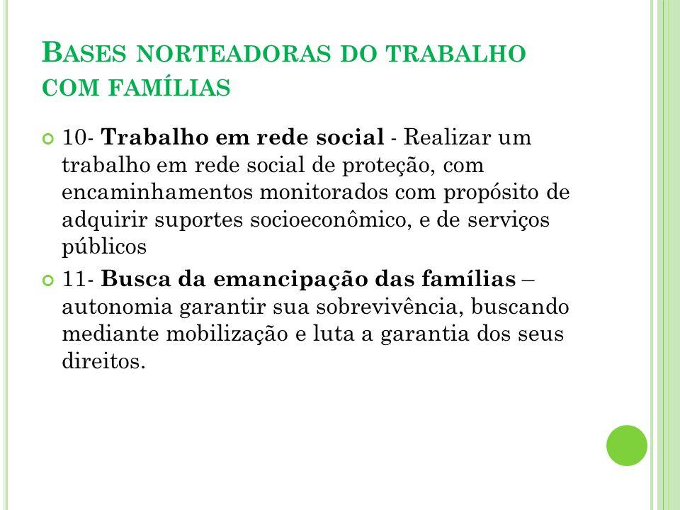 B ASES NORTEADORAS DO TRABALHO COM FAMÍLIAS 10- Trabalho em rede social - Realizar um trabalho em rede social de proteção, com encaminhamentos monitor