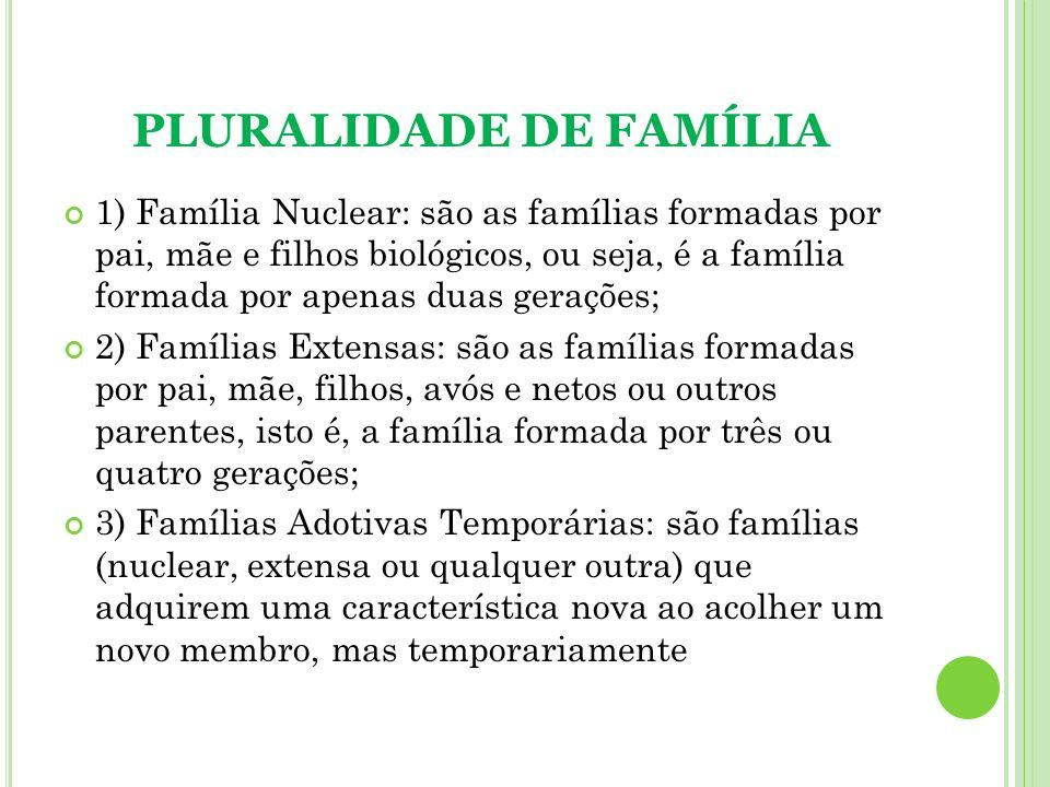 PLURALIDADE DE FAMÍLIA 1) Família Nuclear: são as famílias formadas por pai, mãe e filhos biológicos, ou seja, é a família formada por apenas duas ger