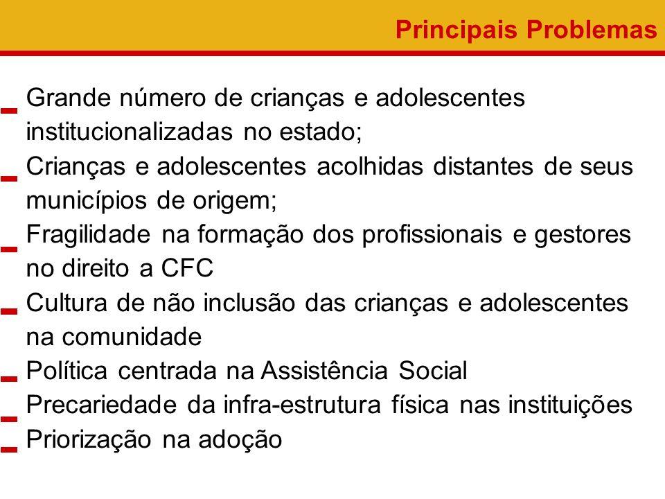Principais Problemas Grande número de crianças e adolescentes institucionalizadas no estado; Crianças e adolescentes acolhidas distantes de seus munic