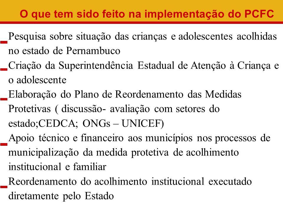 O que tem sido feito na implementação do PCFC Pesquisa sobre situação das crianças e adolescentes acolhidas no estado de Pernambuco Criação da Superin