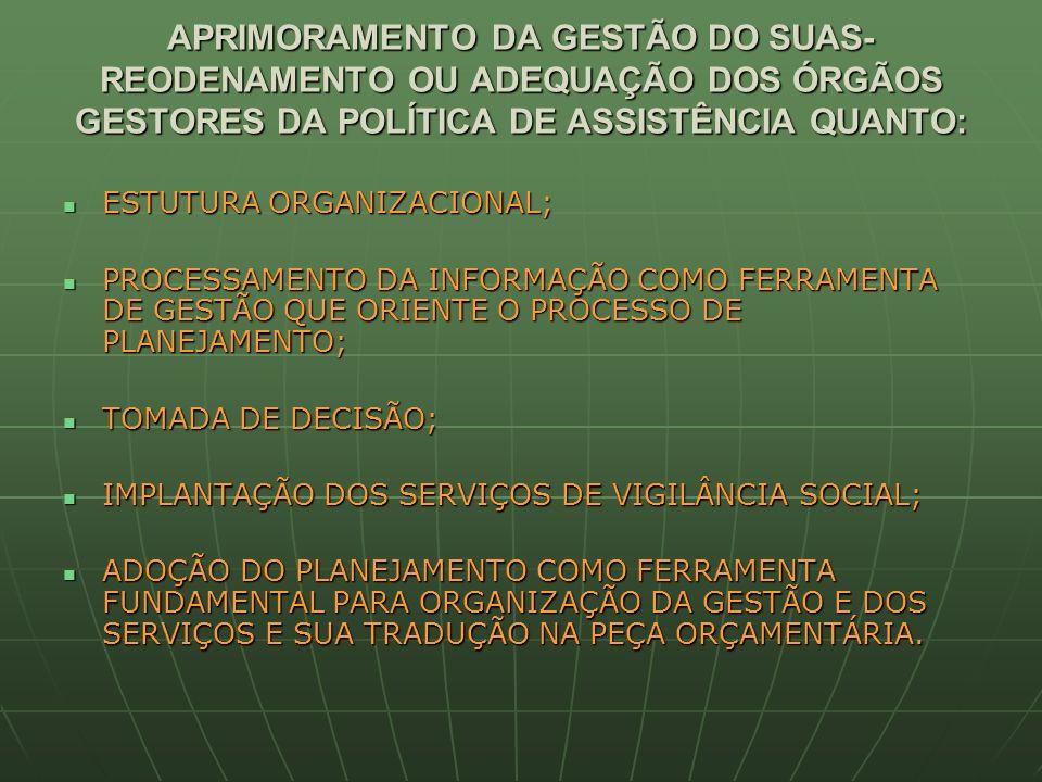 APRIMORAMENTO DA GESTÃO DO SUAS- REODENAMENTO OU ADEQUAÇÃO DOS ÓRGÃOS GESTORES DA POLÍTICA DE ASSISTÊNCIA QUANTO: ESTUTURA ORGANIZACIONAL; ESTUTURA ORGANIZACIONAL; PROCESSAMENTO DA INFORMAÇÃO COMO FERRAMENTA DE GESTÃO QUE ORIENTE O PROCESSO DE PLANEJAMENTO; PROCESSAMENTO DA INFORMAÇÃO COMO FERRAMENTA DE GESTÃO QUE ORIENTE O PROCESSO DE PLANEJAMENTO; TOMADA DE DECISÃO; TOMADA DE DECISÃO; IMPLANTAÇÃO DOS SERVIÇOS DE VIGILÂNCIA SOCIAL; IMPLANTAÇÃO DOS SERVIÇOS DE VIGILÂNCIA SOCIAL; ADOÇÃO DO PLANEJAMENTO COMO FERRAMENTA FUNDAMENTAL PARA ORGANIZAÇÃO DA GESTÃO E DOS SERVIÇOS E SUA TRADUÇÃO NA PEÇA ORÇAMENTÁRIA.