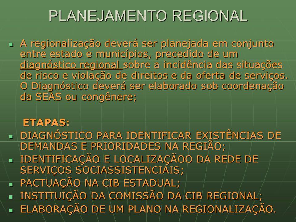 PLANEJAMENTO REGIONAL A regionalização deverá ser planejada em conjunto entre estado e municípios, precedido de um diagnóstico regional sobre a incidência das situações de risco e violação de direitos e da oferta de serviços.