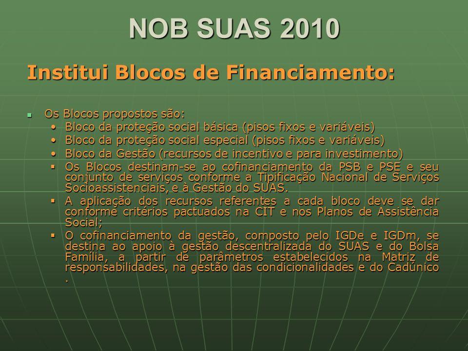 NOB SUAS 2010 Institui Blocos de Financiamento: Os Blocos propostos são: Os Blocos propostos são: Bloco da proteção social básica (pisos fixos e variáveis)Bloco da proteção social básica (pisos fixos e variáveis) Bloco da proteção social especial (pisos fixos e variáveis)Bloco da proteção social especial (pisos fixos e variáveis) Bloco da Gestão (recursos de incentivo e para investimento)Bloco da Gestão (recursos de incentivo e para investimento) Os Blocos destinam-se ao cofinanciamento da PSB e PSE e seu conjunto de serviços conforme a Tipificação Nacional de Serviços Socioassistenciais, e à Gestão do SUAS.