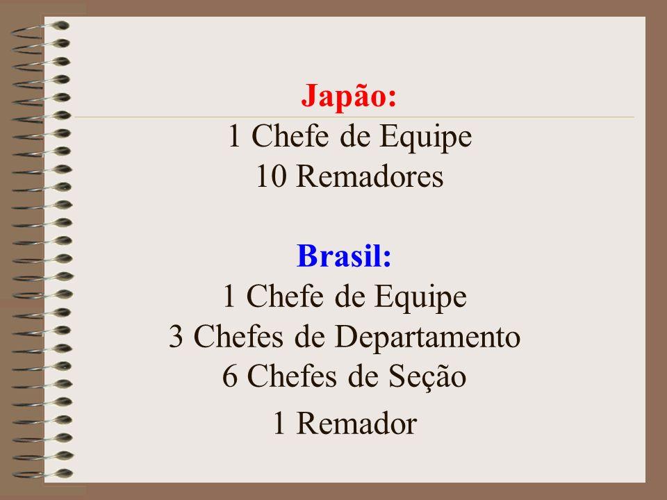 Japão: 1 Chefe de Equipe 10 Remadores Brasil: 1 Chefe de Equipe 3 Chefes de Departamento 6 Chefes de Seção 1 Remador