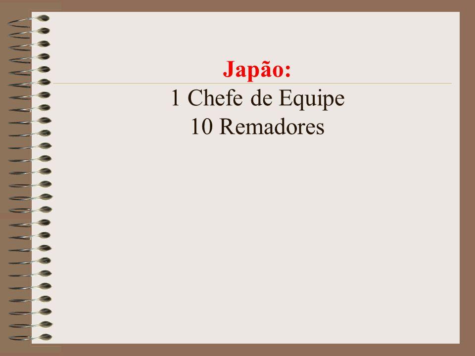 Japão: 1 Chefe de Equipe 10 Remadores