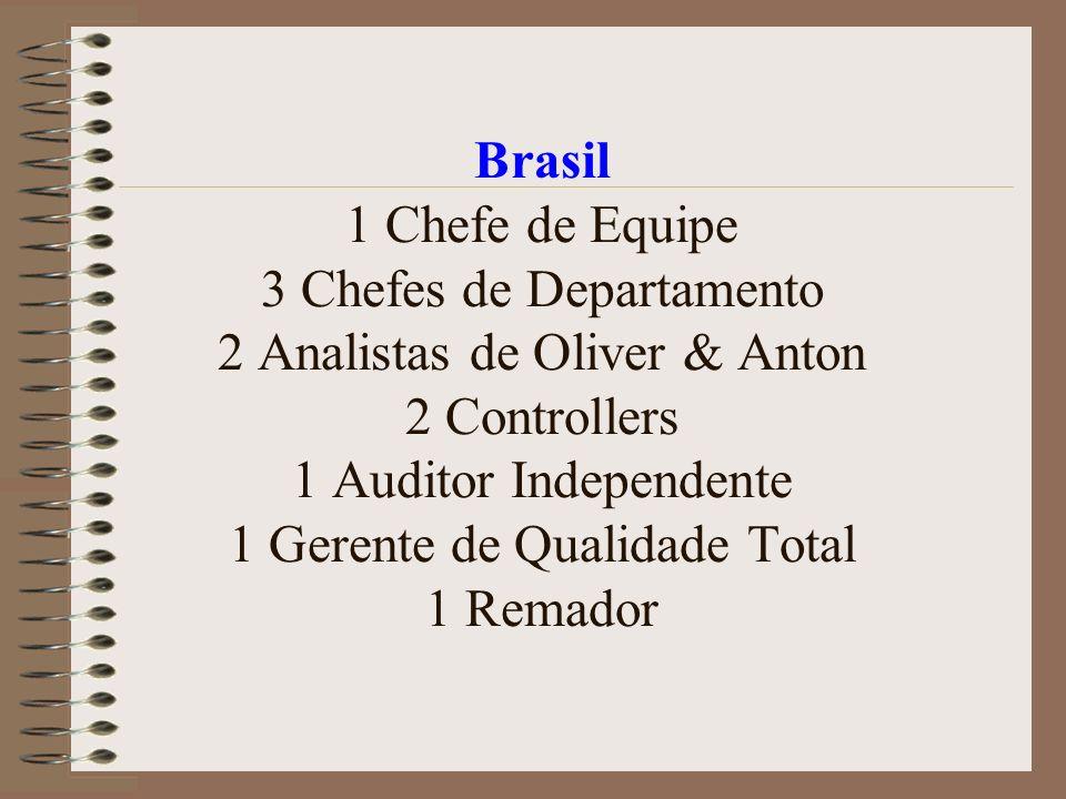 Brasil 1 Chefe de Equipe 3 Chefes de Departamento 2 Analistas de Oliver & Anton 2 Controllers 1 Auditor Independente 1 Gerente de Qualidade Total 1 Re