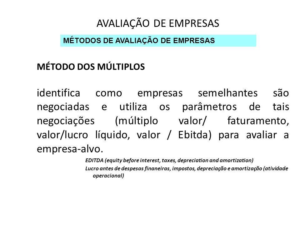 AVALIAÇÃO DE EMPRESAS MÉTODOS DE AVALIAÇÃO DE EMPRESAS MÉTODO DOS MÚLTIPLOS identifica como empresas semelhantes são negociadas e utiliza os parâmetro