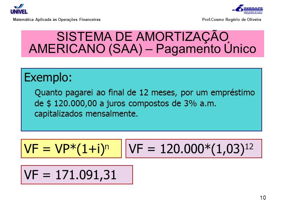 10 Matemática Aplicada às Operações Financeiras Prof.Cosmo Rogério de Oliveira SISTEMA DE AMORTIZAÇÃO AMERICANO (SAA) – Pagamento Único Exemplo: Quant