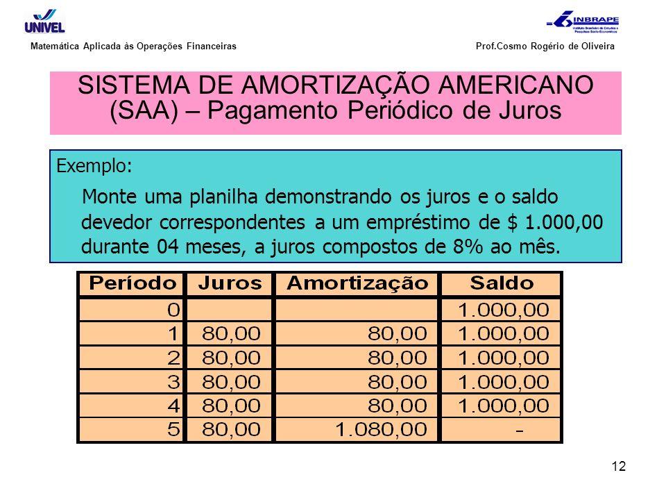 12 Matemática Aplicada às Operações Financeiras Prof.Cosmo Rogério de Oliveira SISTEMA DE AMORTIZAÇÃO AMERICANO (SAA) – Pagamento Periódico de Juros E
