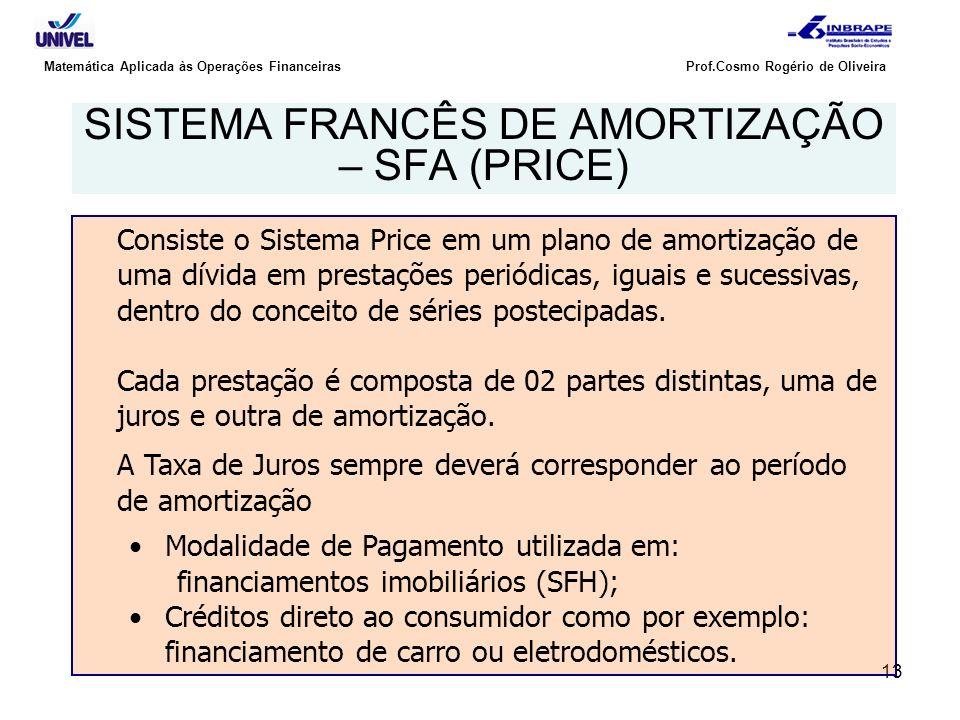 13 Matemática Aplicada às Operações Financeiras Prof.Cosmo Rogério de Oliveira SISTEMA FRANCÊS DE AMORTIZAÇÃO – SFA (PRICE) Consiste o Sistema Price e