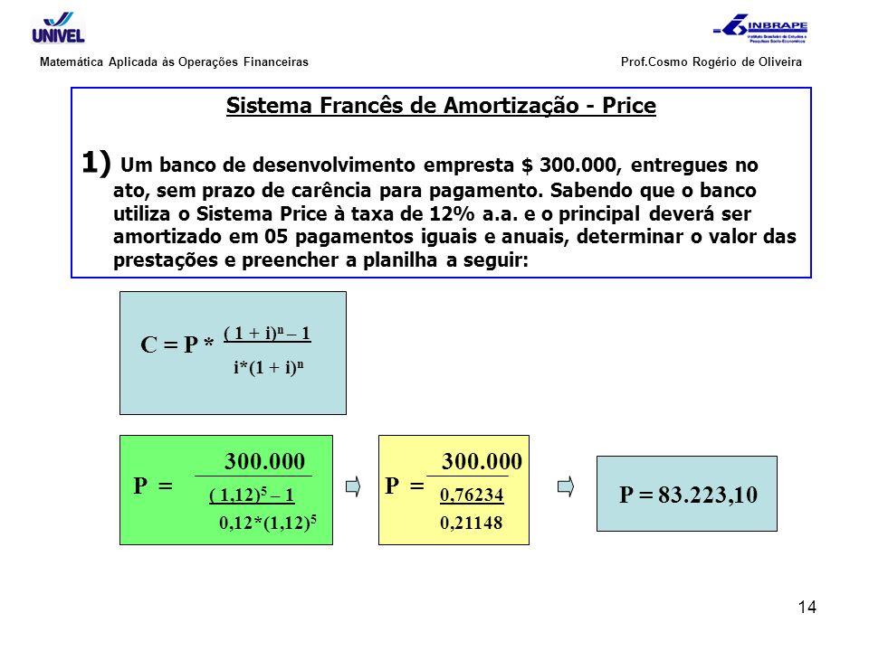 14 Matemática Aplicada às Operações Financeiras Prof.Cosmo Rogério de Oliveira Sistema Francês de Amortização - Price 1) Um banco de desenvolvimento e
