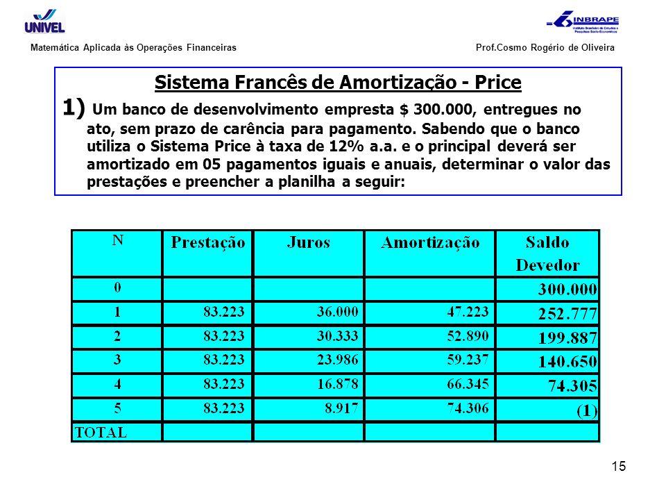 15 Matemática Aplicada às Operações Financeiras Prof.Cosmo Rogério de Oliveira Sistema Francês de Amortização - Price 1) Um banco de desenvolvimento e