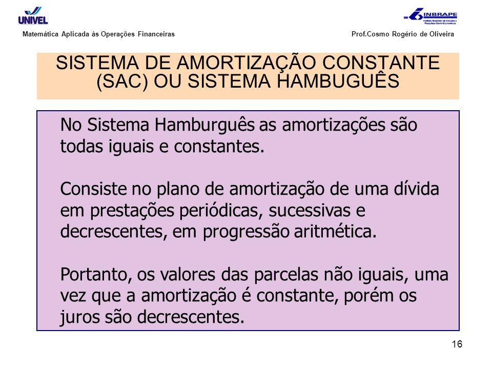 16 Matemática Aplicada às Operações Financeiras Prof.Cosmo Rogério de Oliveira SISTEMA DE AMORTIZAÇÃO CONSTANTE (SAC) OU SISTEMA HAMBUGUÊS No Sistema