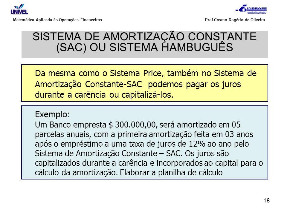 18 Matemática Aplicada às Operações Financeiras Prof.Cosmo Rogério de Oliveira SISTEMA DE AMORTIZAÇÃO CONSTANTE (SAC) OU SISTEMA HAMBUGUÊS Da mesma co