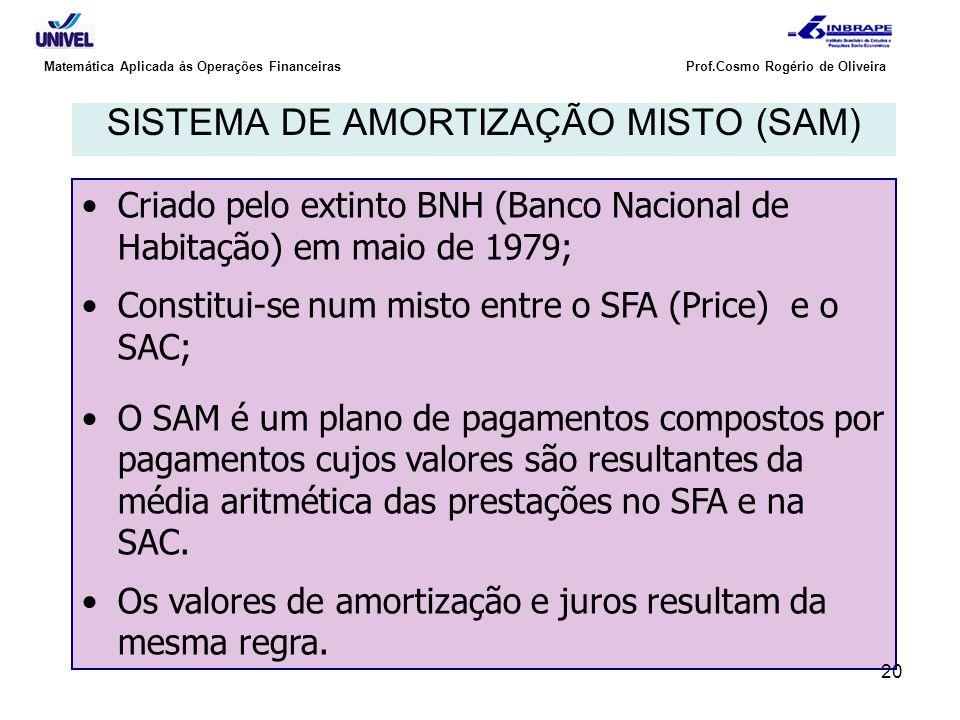20 Matemática Aplicada às Operações Financeiras Prof.Cosmo Rogério de Oliveira SISTEMA DE AMORTIZAÇÃO MISTO (SAM) Criado pelo extinto BNH (Banco Nacio