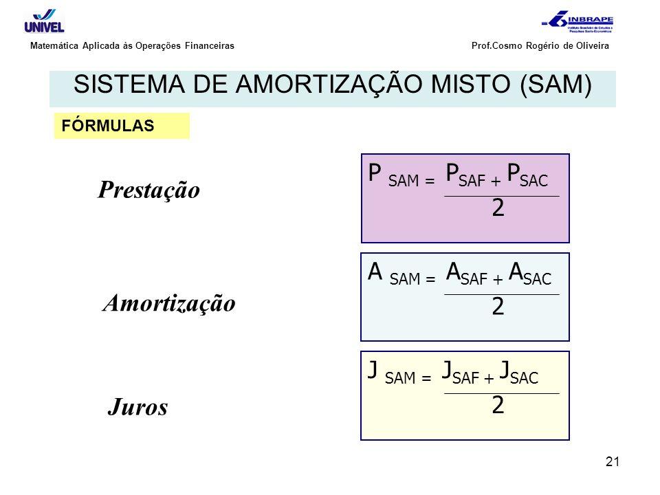 21 Matemática Aplicada às Operações Financeiras Prof.Cosmo Rogério de Oliveira SISTEMA DE AMORTIZAÇÃO MISTO (SAM) P SAM = P SAF + P SAC 2 A SAM = A SA