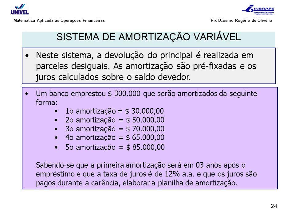24 Matemática Aplicada às Operações Financeiras Prof.Cosmo Rogério de Oliveira SISTEMA DE AMORTIZAÇÃO VARIÁVEL Neste sistema, a devolução do principal