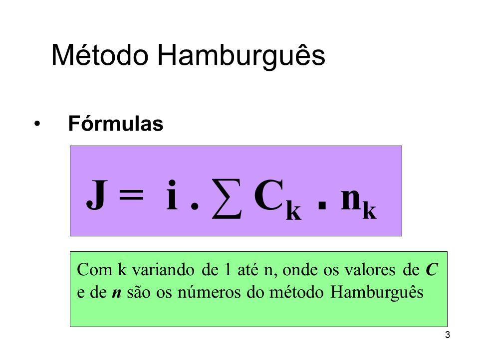 3 Método Hamburguês Fórmulas J = i. C k. n k Com k variando de 1 até n, onde os valores de C e de n são os números do método Hamburguês