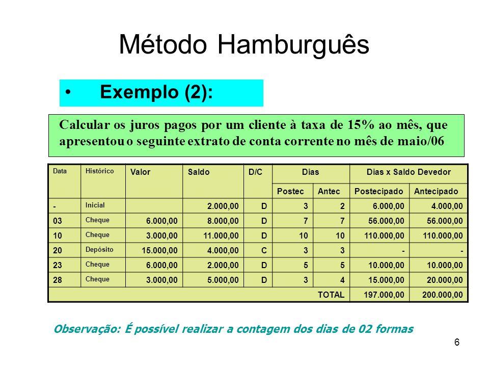 6 Método Hamburguês Exemplo (2): Calcular os juros pagos por um cliente à taxa de 15% ao mês, que apresentou o seguinte extrato de conta corrente no m