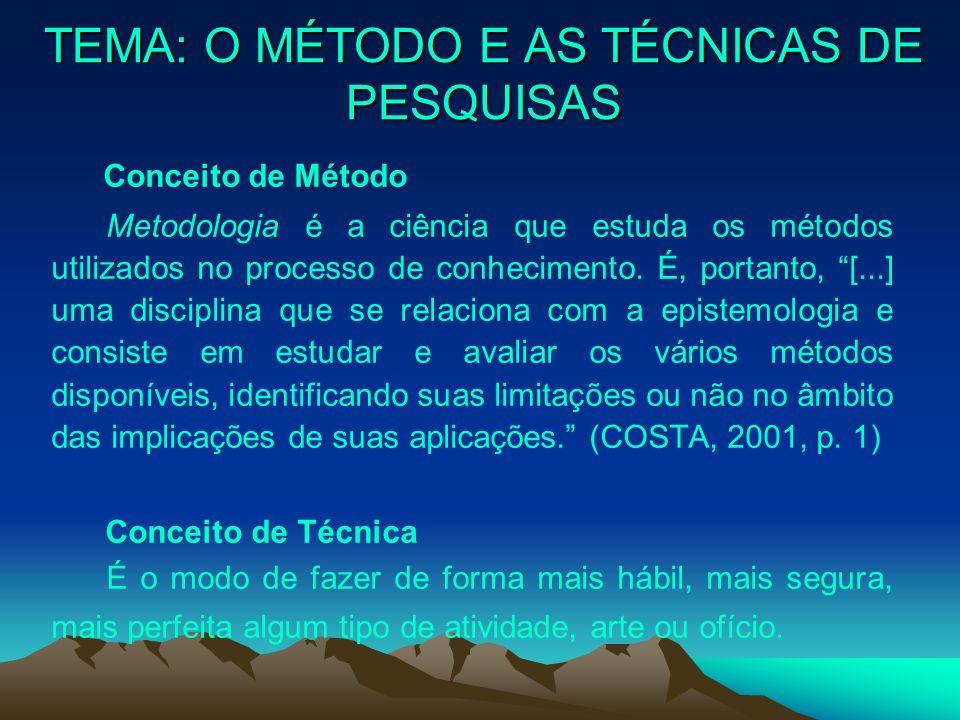 TEMA: O MÉTODO E AS TÉCNICAS DE PESQUISAS Conceito de Método Metodologia é a ciência que estuda os métodos utilizados no processo de conhecimento. É,