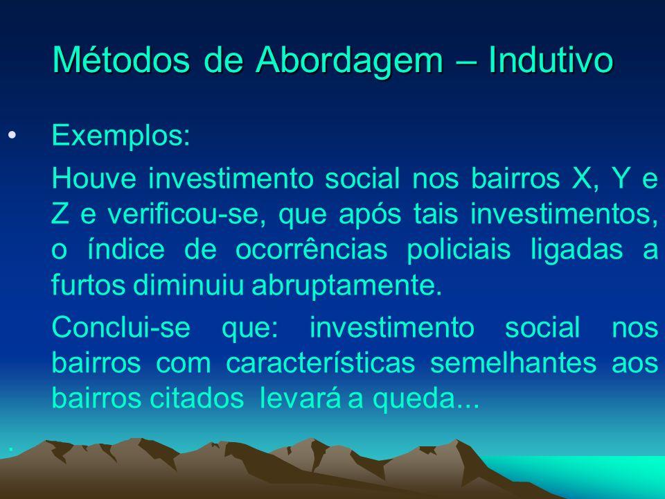 Métodos de Abordagem – Indutivo Exemplos: Houve investimento social nos bairros X, Y e Z e verificou-se, que após tais investimentos, o índice de ocor