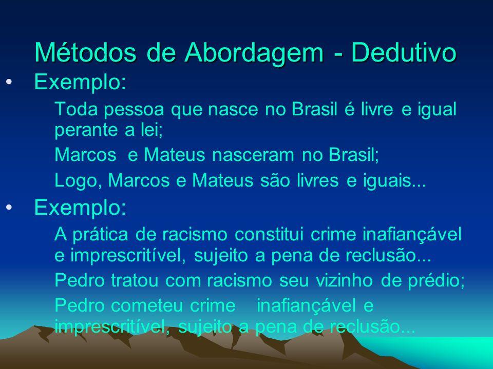 Métodos de Abordagem - Dedutivo Métodos de Abordagem - Dedutivo Exemplo: Toda pessoa que nasce no Brasil é livre e igual perante a lei; Marcos e Mateu