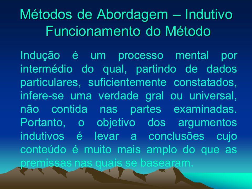 Métodos de Abordagem – Indutivo Funcionamento do Método Indução é um processo mental por intermédio do qual, partindo de dados particulares, suficient