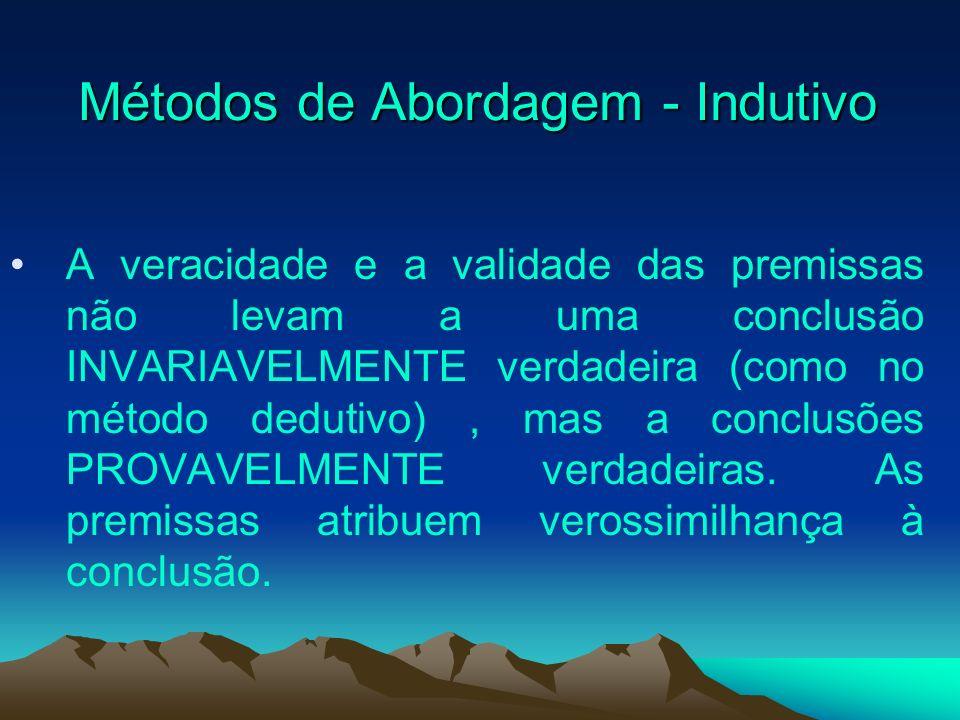 Métodos de Abordagem - Indutivo Métodos de Abordagem - Indutivo A veracidade e a validade das premissas não levam a uma conclusão INVARIAVELMENTE verd