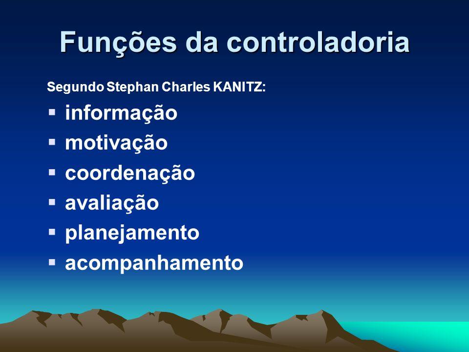 Funções da controladoria Segundo Stephan Charles KANITZ: informação motivação coordenação avaliação planejamento acompanhamento