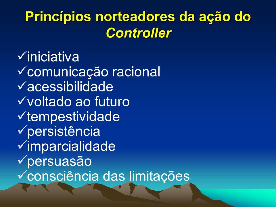 Princípios norteadores da ação do Controller iniciativa comunicação racional acessibilidade voltado ao futuro tempestividade persistência imparcialida