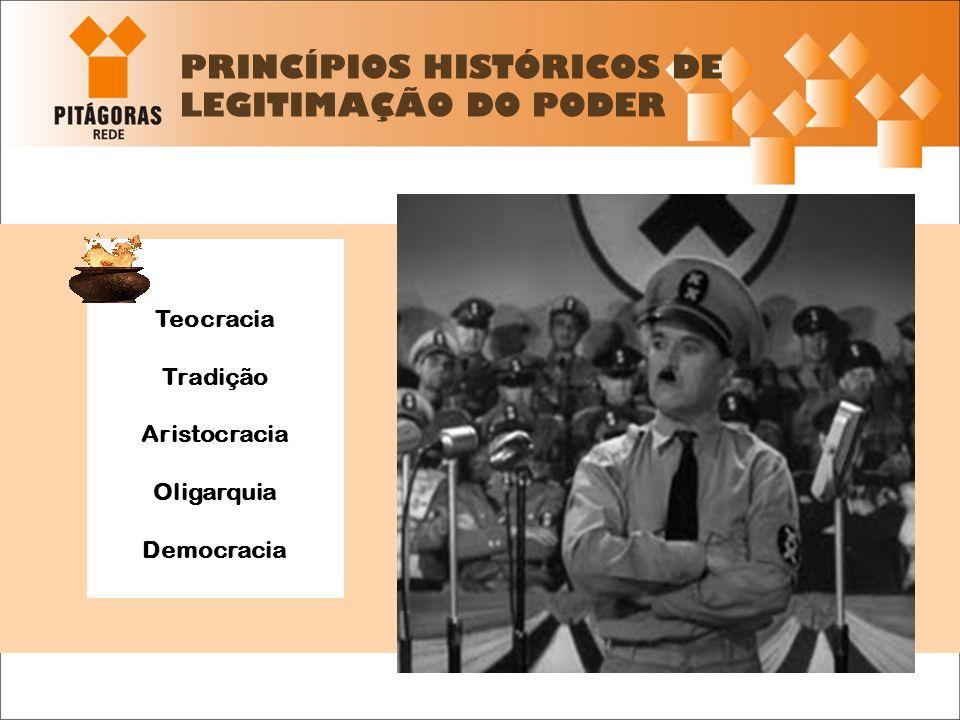 PRINCÍPIOS HISTÓRICOS DE LEGITIMAÇÃO DO PODER Teocracia Tradição Aristocracia Oligarquia Democracia