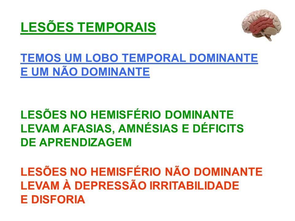 LESÕES TEMPORAIS TEMOS UM LOBO TEMPORAL DOMINANTE E UM NÃO DOMINANTE LESÕES NO HEMISFÉRIO DOMINANTE LEVAM AFASIAS, AMNÉSIAS E DÉFICITS DE APRENDIZAGEM LESÕES NO HEMISFÉRIO NÃO DOMINANTE LEVAM À DEPRESSÃO IRRITABILIDADE E DISFORIA