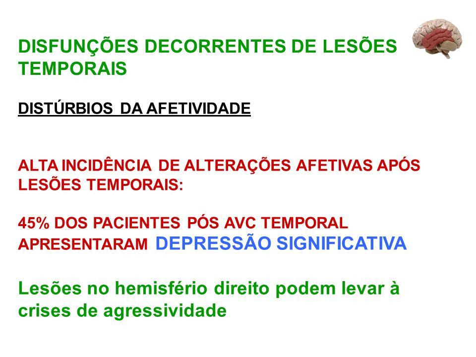 DISFUNÇÕES DECORRENTES DE LESÕES TEMPORAIS DISTÚRBIOS DA AFETIVIDADE ALTA INCIDÊNCIA DE ALTERAÇÕES AFETIVAS APÓS LESÕES TEMPORAIS: 45% DOS PACIENTES PÓS AVC TEMPORAL APRESENTARAM DEPRESSÃO SIGNIFICATIVA Lesões no hemisfério direito podem levar à crises de agressividade