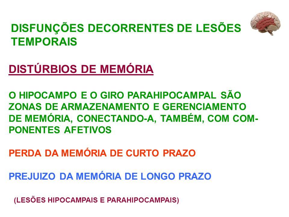 DISFUNÇÕES DECORRENTES DE LESÕES TEMPORAIS DISTÚRBIOS DE MEMÓRIA O HIPOCAMPO E O GIRO PARAHIPOCAMPAL SÃO ZONAS DE ARMAZENAMENTO E GERENCIAMENTO DE MEMÓRIA, CONECTANDO-A, TAMBÉM, COM COM- PONENTES AFETIVOS PERDA DA MEMÓRIA DE CURTO PRAZO PREJUIZO DA MEMÓRIA DE LONGO PRAZO (LESÕES HIPOCAMPAIS E PARAHIPOCAMPAIS)
